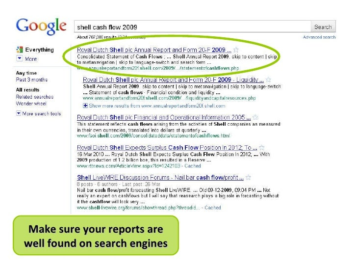 Make sure your reports are well found on search engines