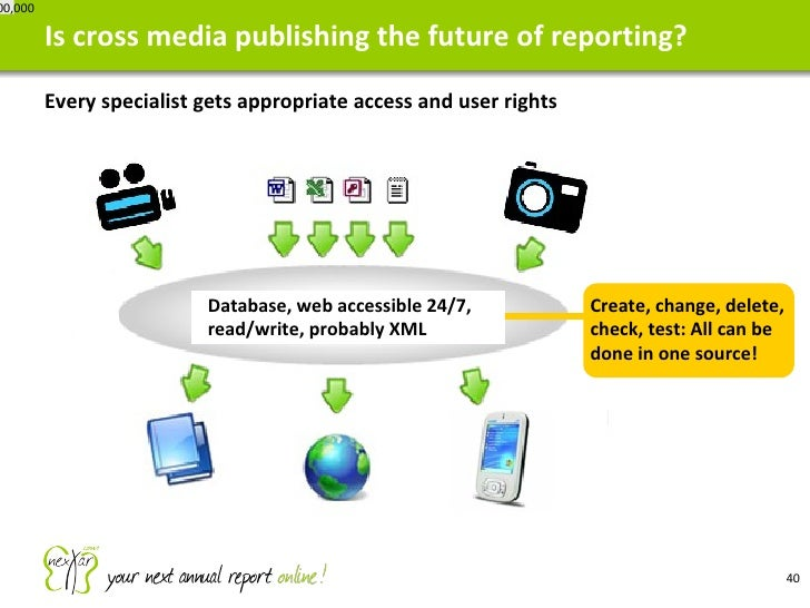 Is cross media publishing the future of reporting? <ul><li>Every specialist gets appropriate access and user rights </li><...