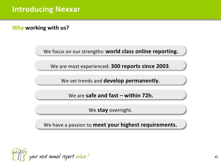 Introducing Nexxar Why  working with us? We are most experienced:  300 reports since 2003 . We set trends and  develop per...