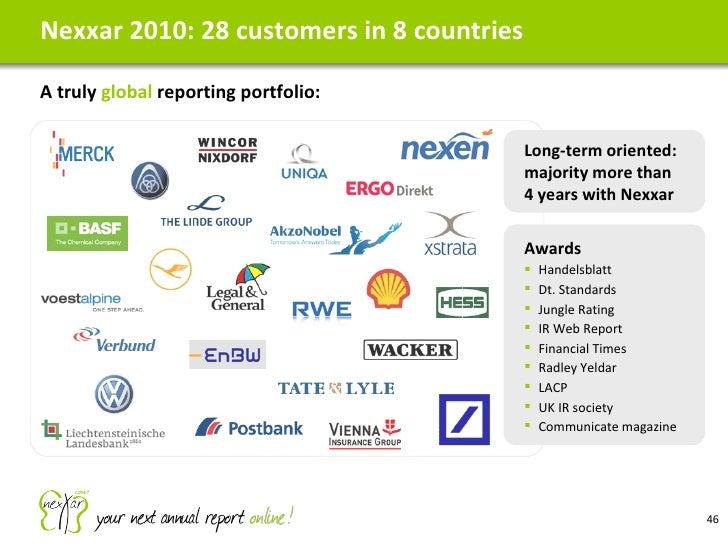 Nexxar 2010: 28 customers in 8 countries <ul><li>Awards </li></ul><ul><ul><li>Handelsblatt </li></ul></ul><ul><ul><li>Dt. ...