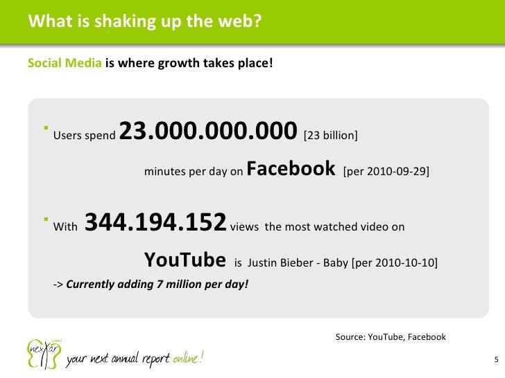 <ul><li>Social Media   is where growth takes place! </li></ul>What is shaking up the web? <ul><ul><li>Users spend   23.000...