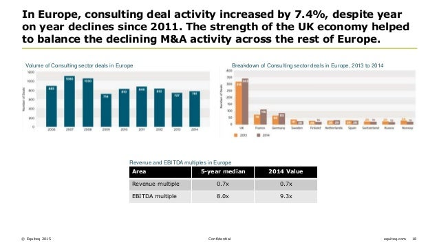 Global Consulting M&A Review