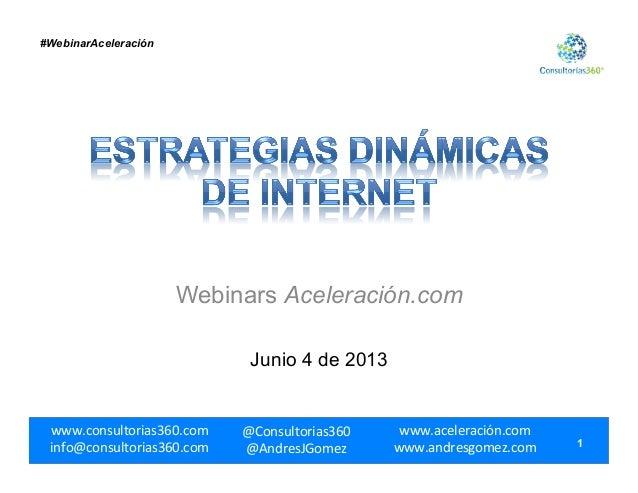 www.consultorias360.com info@consultorias360.com @Consultorias360 @AndresJGomez www.aceleración.com www.andresgo...