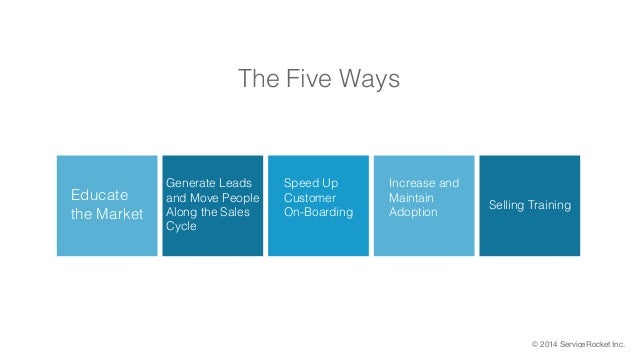 how to grow a software consulting business
