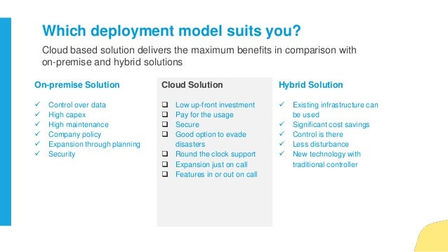 Cloud based solution delivers the maximum benefits in comparison with on-premise and hybrid solutions Which deployment mod...
