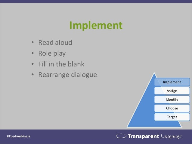 Implement  •Read aloud  •Role play  •Fill in the blank  •Rearrange dialogue  Implement  Assign  Identify  Choose  Target  ...