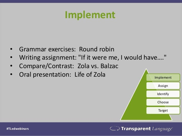"""•Grammar exercises: Round robin  •Writing assignment: """"If it were me, I would have….""""  •Compare/Contrast: Zola vs. Balzac ..."""