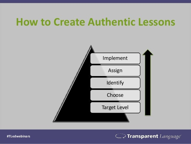 Implement  Assign  Identify  Choose  Target Level  How to Create Authentic Lessons  #TLedwebinars