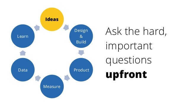 Ideas Design & 