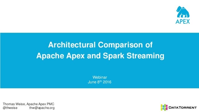 Architectural Comparison of Apache Apex and Spark Streaming Webinar June 8th 2016 Thomas Weise, Apache Apex PMC @thweise t...