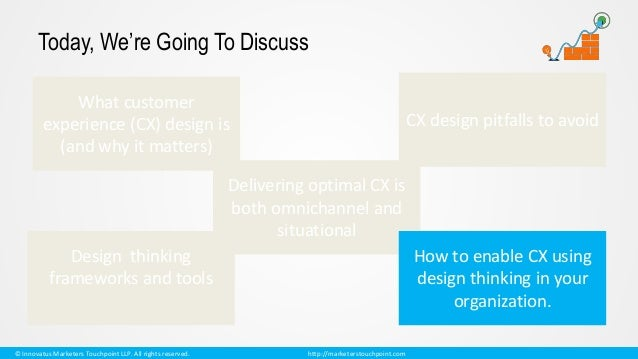 Webinar Apply Design Thinking To Create Ultimate Customer Experience