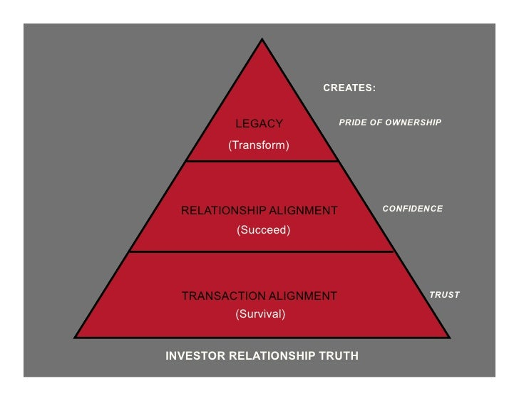 money as a motivator essay Money as a motivator to fulfill need from low-level to high level 11 maslow's hierarchy of need theory abraham maslow was a psychologist who, over a number of years, developed and refined a general theory of human motivation.