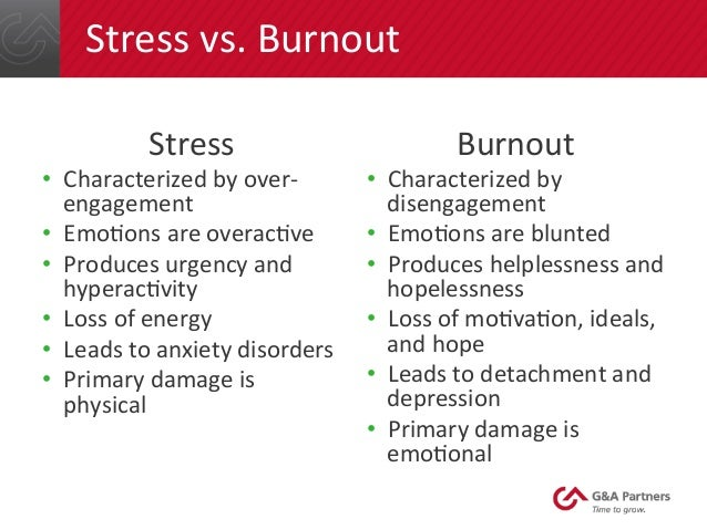 job stress and burnout Stress and burnout questionnaire this brief inventory has been designed to help you discover the warning signals of excessive stress relate the questions to your life over the last 3 -6 months look particularly for changes in your ways of coping,  22 increasing boredom with work, homelife or life [ .