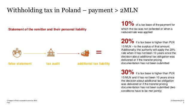 New Withholding Tax Rates 2020.Changes In Polish Corporate Income Tax 2020