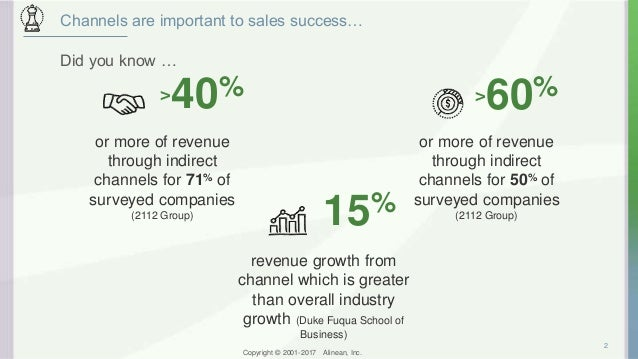 Hit Your B2B Channel Sales Goals with ROI Value Selling Partner M – What is Channel Sales