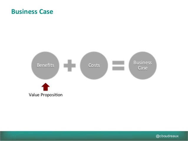 @cboudreaux Business  Case   Benefits   Costs   Business   Case   Value  Proposi2on