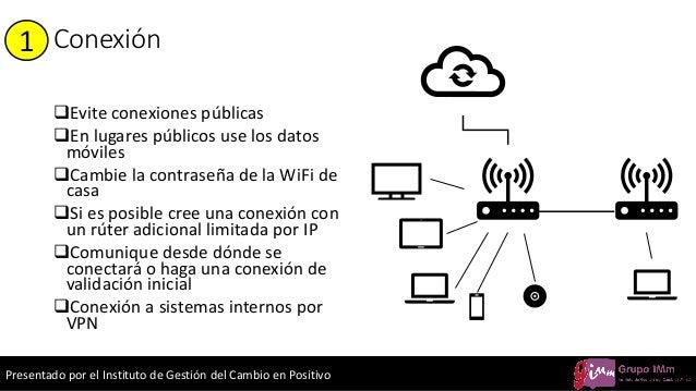 Presentado por el Instituto de Gestión del Cambio en Positivo Conexión ❑Evite conexiones públicas ❑En lugares públicos use...