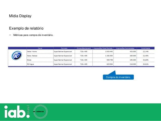 Exemplo de relatório Compra do inventário. • Métricas para compra de inventário. Mídia Display