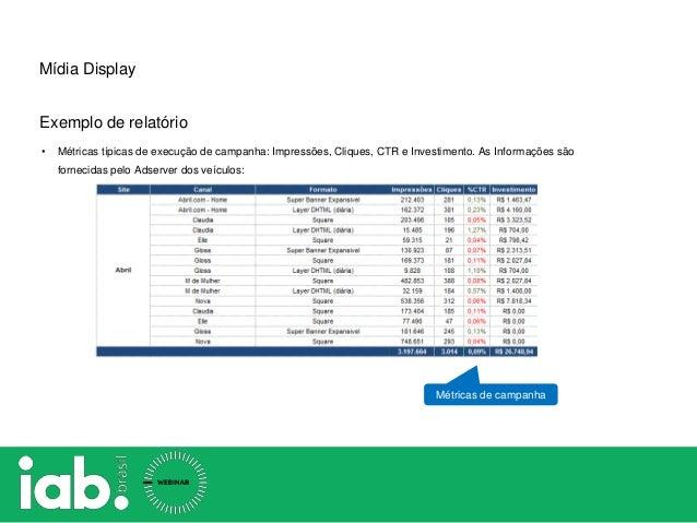 Exemplo de relatório Métricas de campanha • Métricas típicas de execução de campanha: Impressões, Cliques, CTR e Investime...