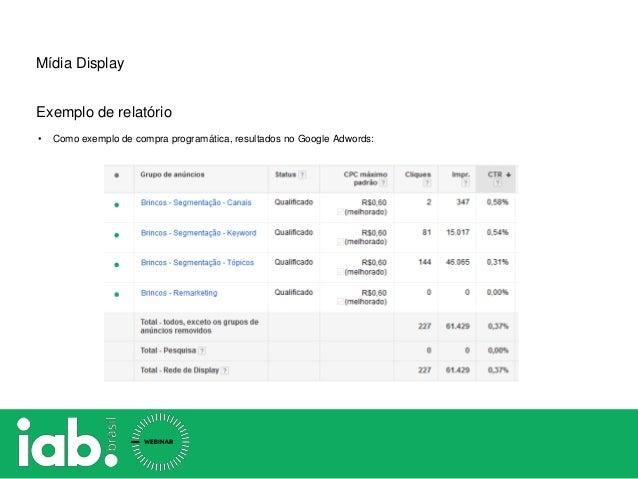 Exemplo de relatório • Como exemplo de compra programática, resultados no Google Adwords: Mídia Display