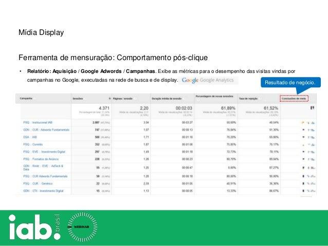 • Relatório: Aquisição / Google Adwords / Campanhas. Exibe as métricas para o desempenho das visitas vindas por campanhas ...