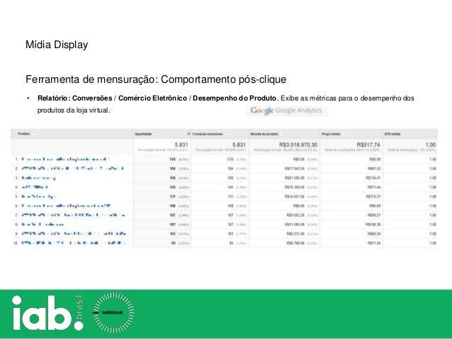 • Relatório: Conversões / Comércio Eletrônico / Desempenho do Produto. Exibe as métricas para o desempenho dos produtos da...