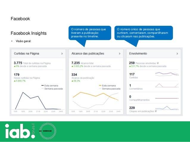 Facebook Facebook Insights • Visão geral: O número único de pessoas que curtiram, comentaram, compartilharam ou clicaram n...