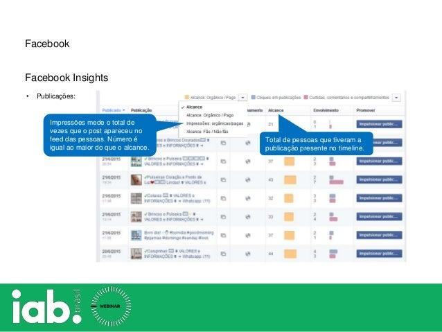 Facebook Facebook Insights • Publicações: Total de pessoas que tiveram a publicação presente no timeline. Impressões mede ...