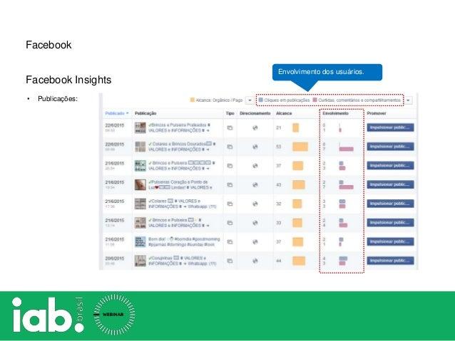 Facebook Facebook Insights • Publicações: Envolvimento dos usuários.