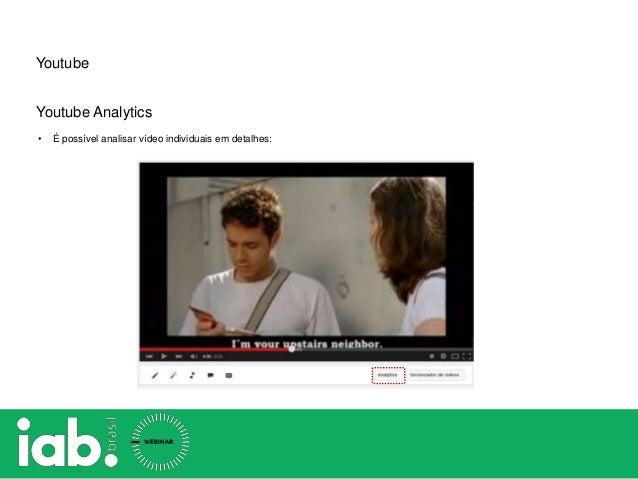 Youtube Youtube Analytics • É possível analisar vídeo individuais em detalhes: