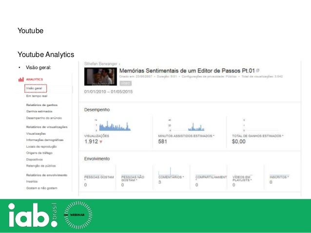 Youtube Youtube Analytics • Visão geral: