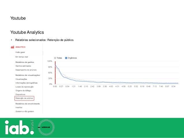 Youtube Youtube Analytics • Relatórios selecionados: Retenção de público.