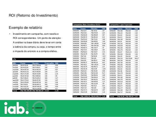Exemplo de relatório ROI (Retorno do Investimento) • Investimento em campanha, com receita e ROI correspondentes. Um ponto...