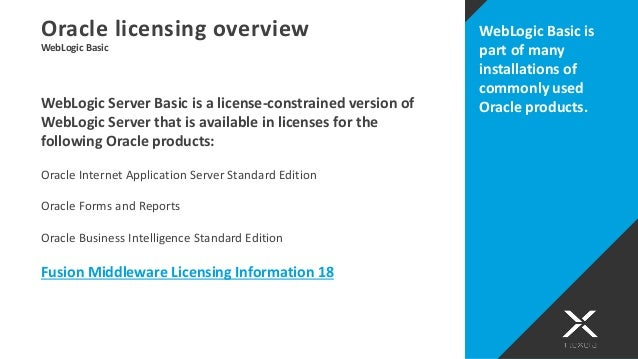 Oracle licensing quick guide | the itam review.