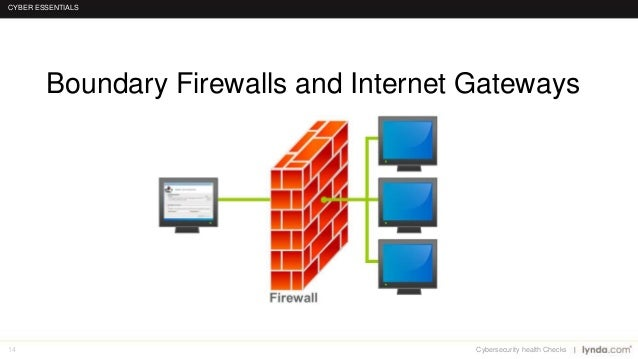 14 Boundary Firewalls And Internet