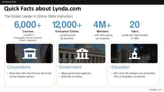 2 Quick Facts about Lynda.com Government • Major government agencies • Branches of military Corporations • More than half ...