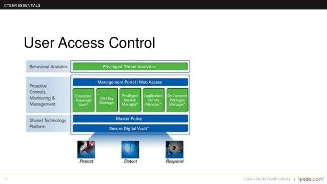 23 User Access Control CYBER ESSENTIALS Cybersecurity health Checks