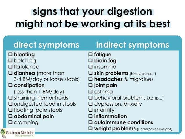 Digestive Health 101 With Real Food By Agla 233 E Jacob Ms