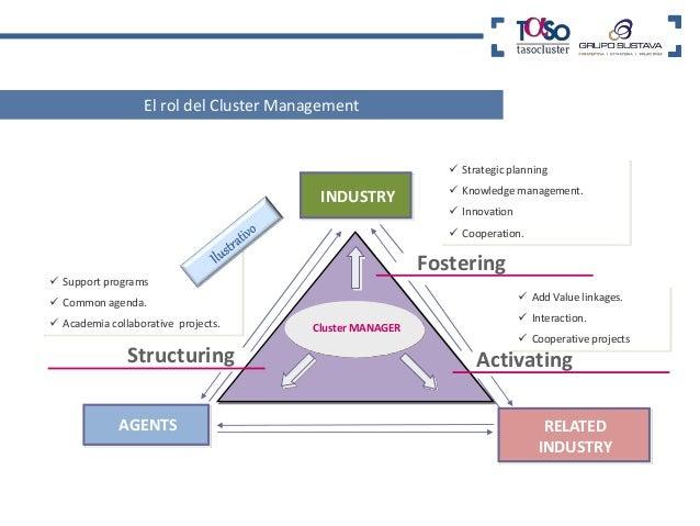 Ciclo de vida del cluster y Cluster Management  Cápsula audiovisual: Ciclo de vida del cluster y  Cluster Management  anto...