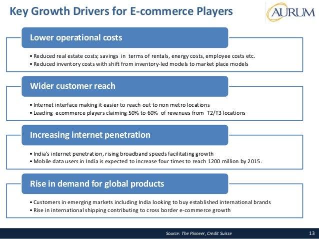 Webinar E-commerce Logistics-oct 17th 2014