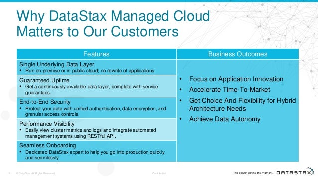 Webinar: DataStax and Microsoft Azure: Empowering the Right