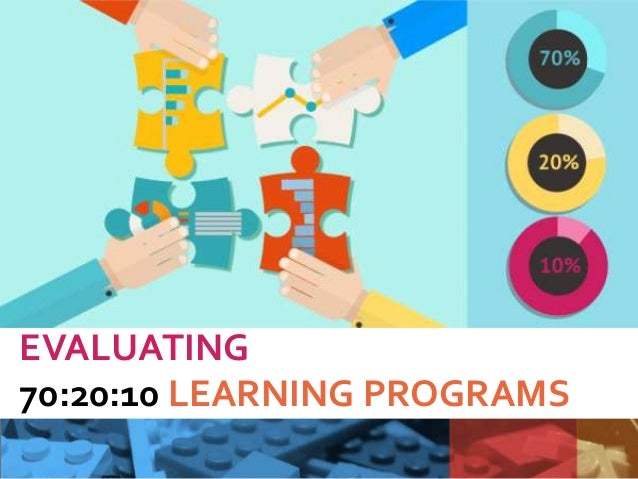 EVALUATING 70:20:10 LEARNING PROGRAMS