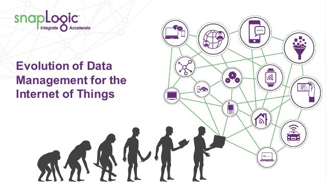 Evolution of Data Management for the Internet of Things