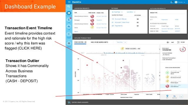 Webinar - Fighting Bank Fraud with Real-time Graph Database