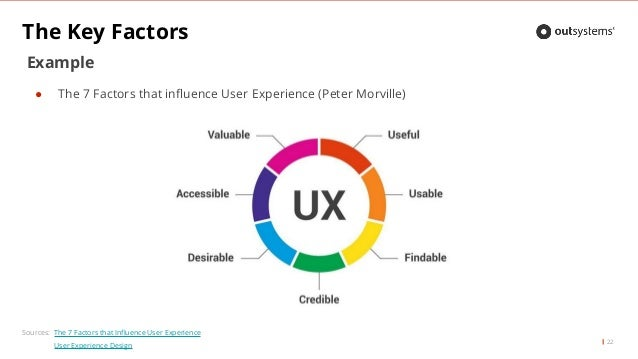 an analysis of two components of user experience usability and findability Apply the rigors of scientific method to user research, testing, and analysis test all aspects of the user experience,  which components to build and.