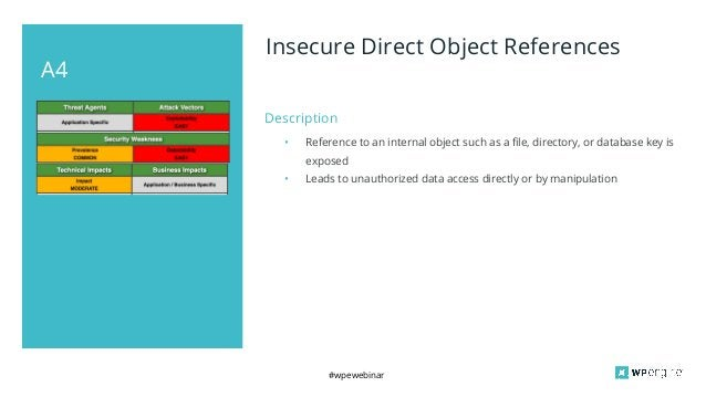 #wpewebinar A4 Insecure Direct Object References Description • Reference to an internal object such as a file, directory, ...