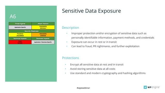 #wpewebinar A6 Sensitive Data Exposure Description • Improper protection and/or encryption of sensitive data such as perso...