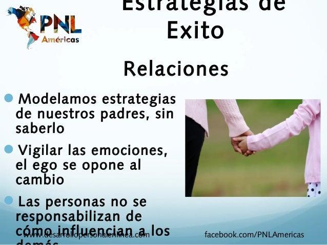 Estrategias de                            Exito                        RelacionesModelamos estrategias de nuestros padres...