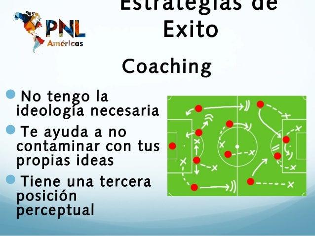 Estrategias de                   Exito               CoachingNo tengo la ideología necesariaTe ayuda a no contaminar con...