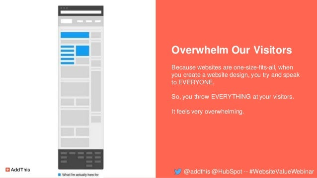 Overwhelm Our Visitors Because websites are one-size-fits-all, when you create a website design, you try and speak to EVER...